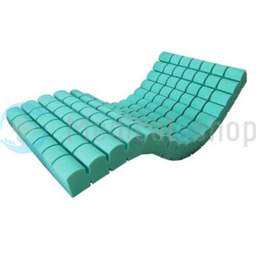 Ápolási SPM Basic Plus ápolási szivacs matrac vízhatlan huzattal